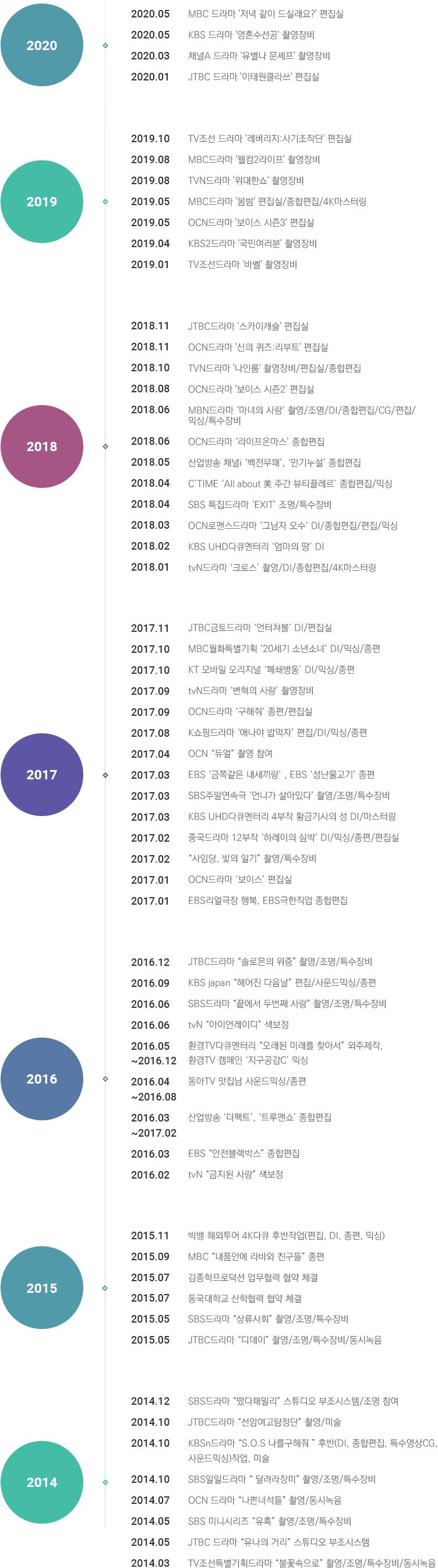 주요연혁.png